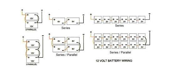 Diagram  Club Car 48 Volt Battery Diagram Full Version Hd