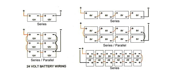 Battery Wiring Diagrams – Battery World | Battery Wiring Schematic |  | Battery World