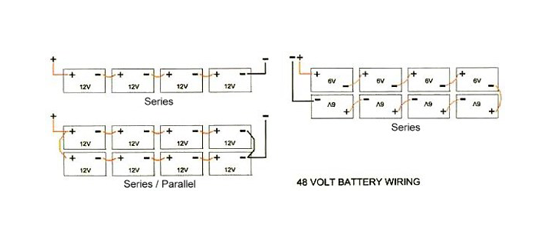 2004 Club Car Wiring Diagram 48 Volt